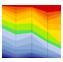 Heatmaps & UX